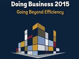 Ежегодный рейтинг Всемирного банка и Международной финансовой корпорации  - Doing Business